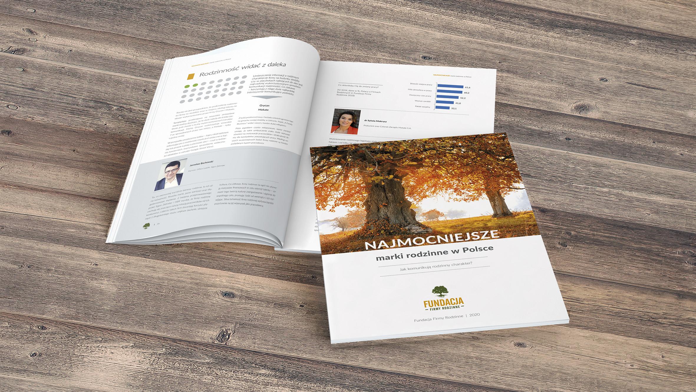 Najmocniejsze marki rodzinne raport 2020